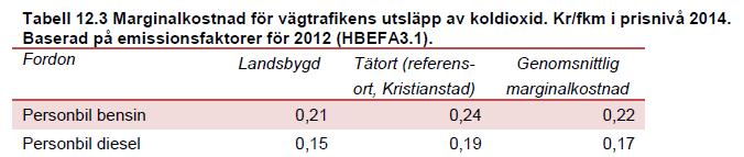 asek6_tab12_3_crop